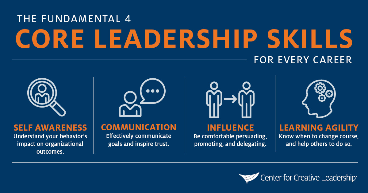 10 Skills Entailed In A Good Leaders Course - ICEA Foundation